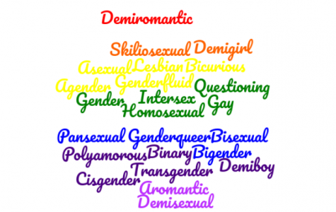 LGBTQ+ terms from A-Z