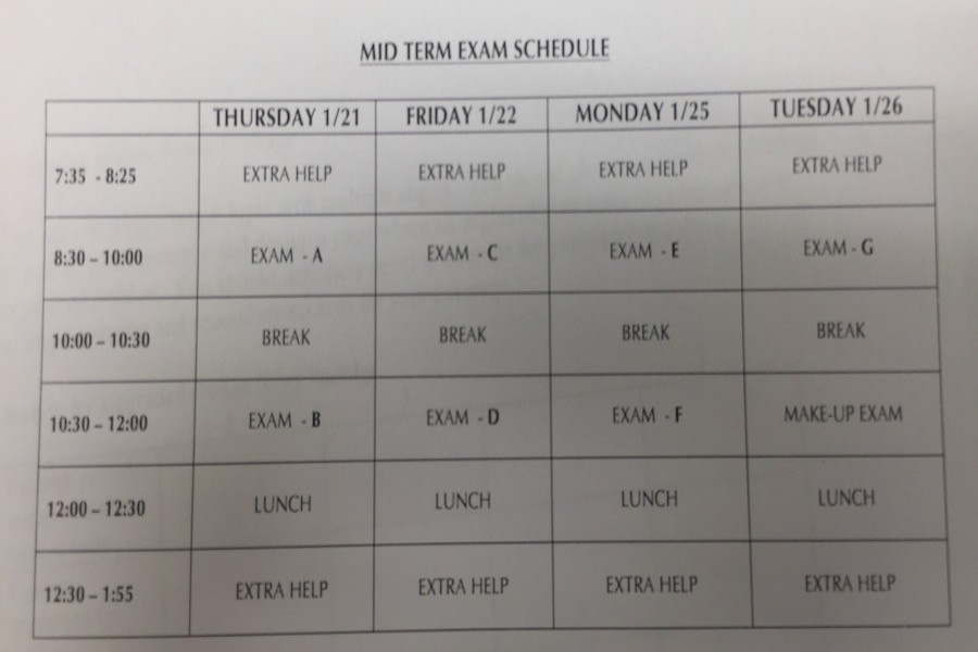 The midterm schedule