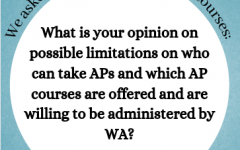 What is your opinion on possible limitations on who can take APs, and which APs are offered and are willing to be administered by WA?