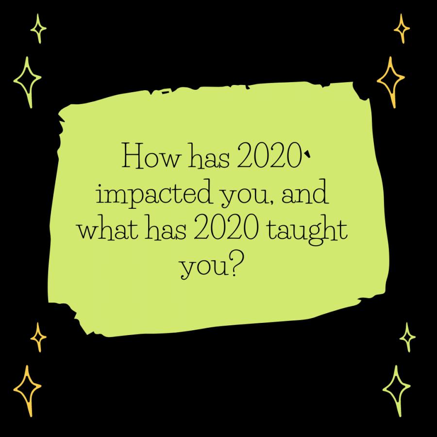 Soundbytes: students' 2020 recaps