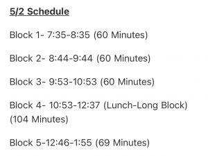 The new 5/2 schedule.